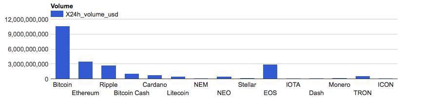 bitcoin official wallet